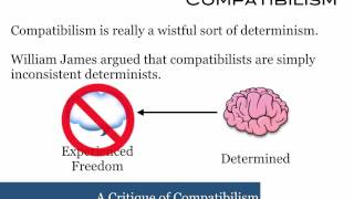 harding on compatibilism Compatibilism compatibilism uploaded by caseyp on may 16, 2018 compatibilism name institutional affiliation compatibilism compatibilism is a fundamental philosophical context that humans can have both determined actions and a free will of their choice.