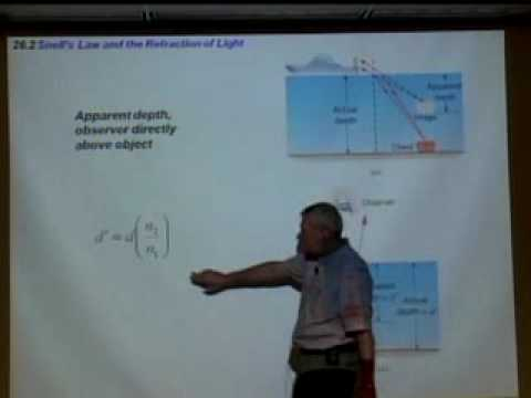 Physics 220 - Lecture 19