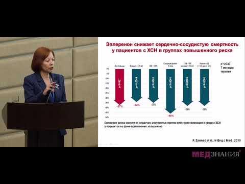 Применение антагонистов минералокортикоидных рецепторов у пациентов с ХСН. Н. М. Савина