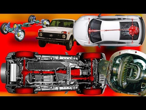 Что такое полный привод, виды полного привода, чем отличается AWD от 4WD
