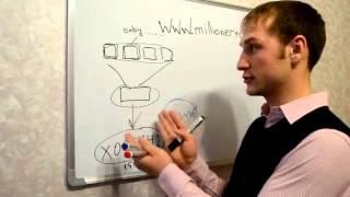 Урок 2: Как создать сайт и зачем он нужен в инфобизнесе?