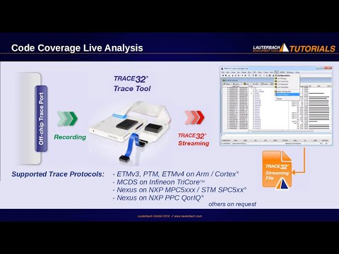 TRACE32 Trace-Based Code Coverage Live Analysis