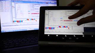 MT4 PC Remote Trading via Team Viewer + Android Tablet