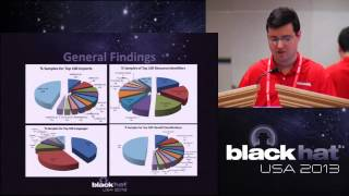 BlackHat USA 2013 - BinaryPig - Scalable Malware Analytics in Hadoop