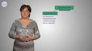 Русский 8 Приложение