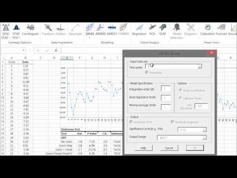 ARIMA Modeling & Forecast Demo