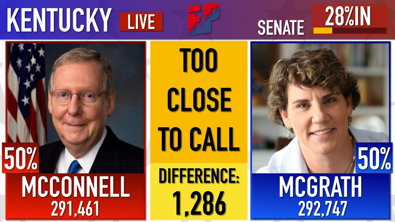 Kentucky: Mitch McConnell defeats Amy McGrath, retains Senate seat