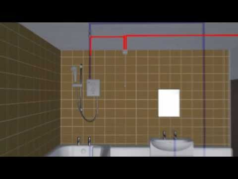 Electric Showers Electrical Requirements For