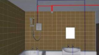 "Electric Showers: ""Electrical requirements for electric showers"" video from Triton Showers"