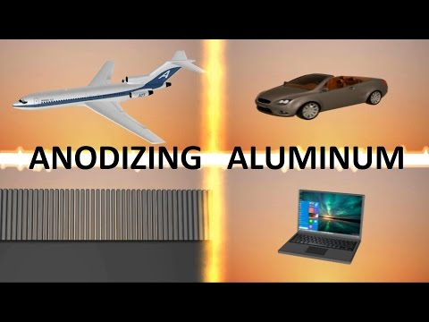 Anodizing Aluminum - How to Do It Yourself | Corrosion Prevention Methods