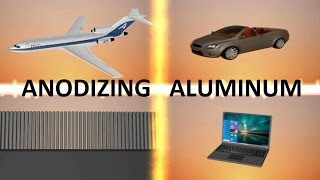 How to Anodize Aluminum DIY | Corrosion Prevention Methods