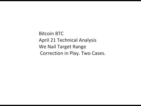 Bitcoin BTC April 21 Technical Analysis - We Nail Target Range. Correction in Play. Two Cases.