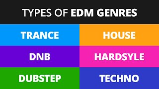 Beginner's Guide to EDM Genres (with Examples)