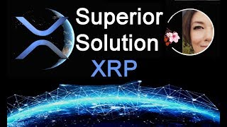 JP Morgan adds 220 Banks to IIN, A Centralized Help Network, Ripple with XRP Superior
