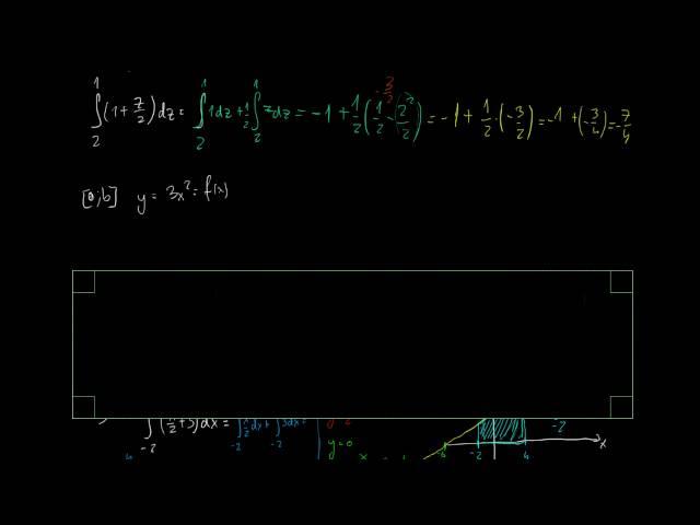 A határozott integrál - Megoldások 2