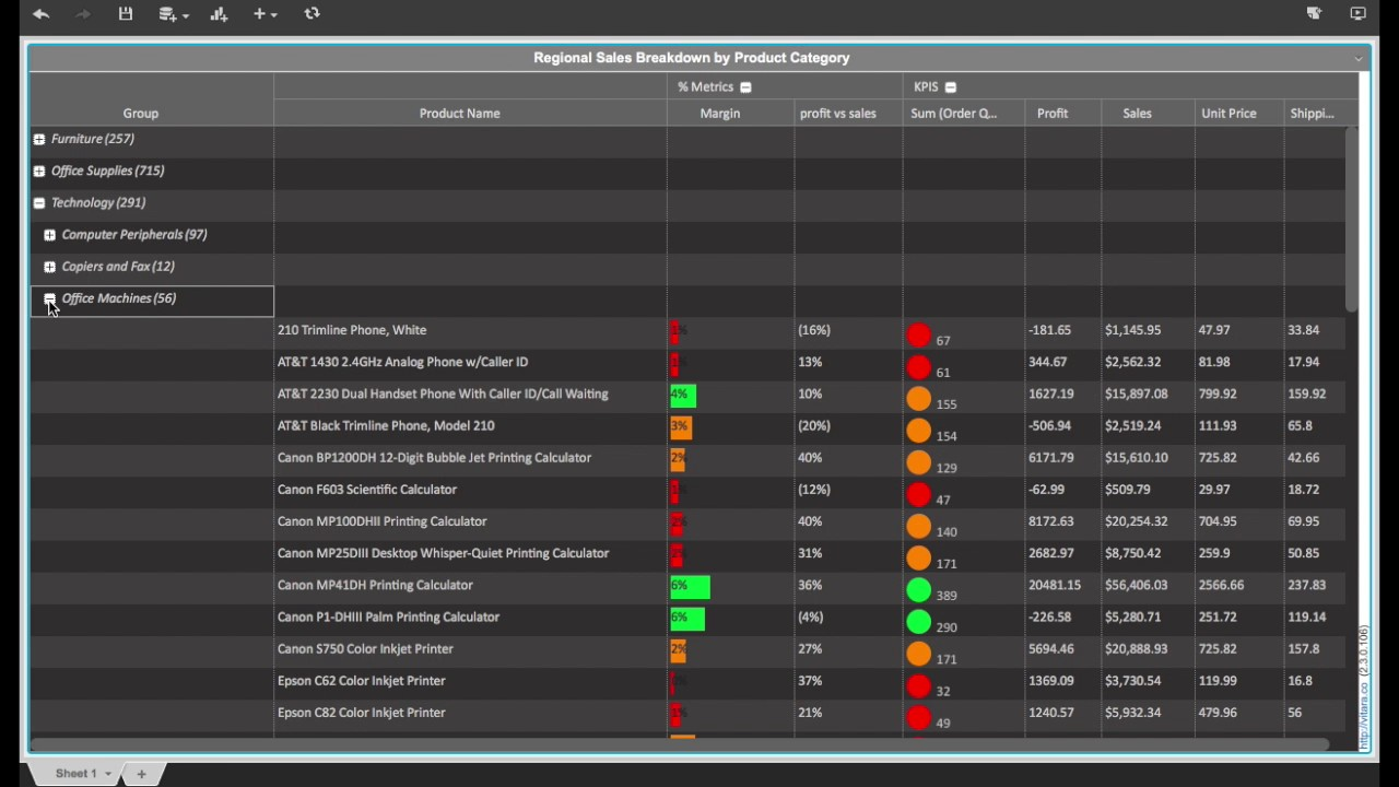vitaracharts enhanced custom d3 grid for microstrategy