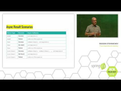 From Imperative To Reactive - Rossen Stoyanchev @ Spring I/O 2016