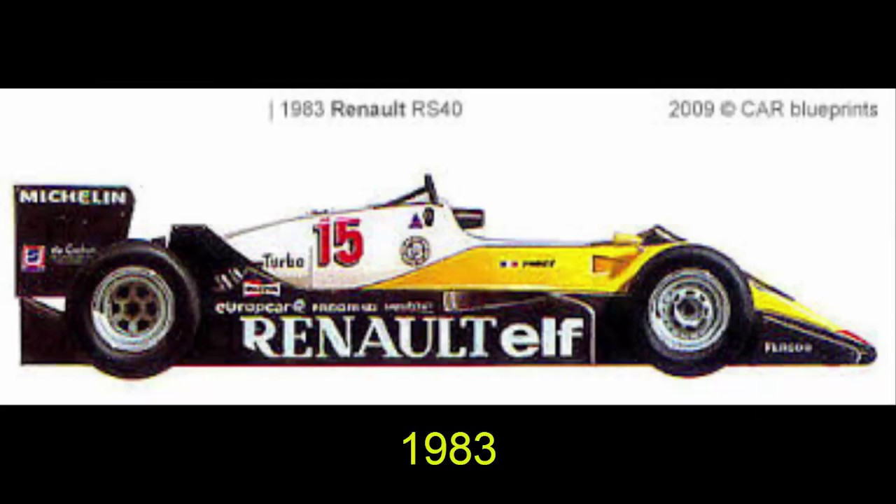 ALL F1 RENAULT CARS 1977-2017 (EVOLUTION) - YouTube