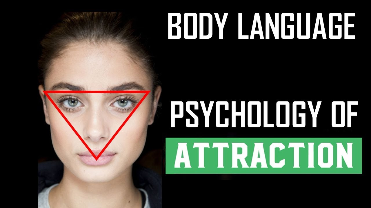 Understanding body language psychology