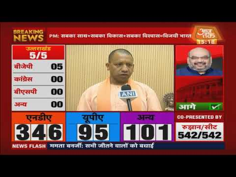 Yogi Adityanath: BJP's Historic Victory Reflects The Government's Acceptance Among The Masses