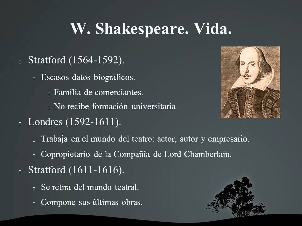 William Shakespeare Biografía Características Frases