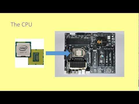 GCSE Computer Architecture 2 - The CPU