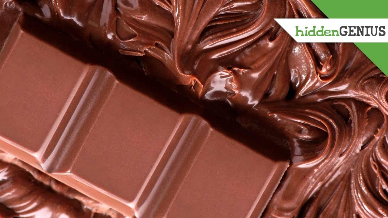 Who Invented Chocolate? - Lessons - Tes Teach