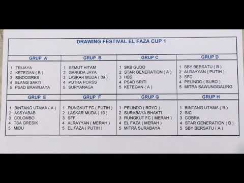 PELINDO 3 (Suro) VS Surabaya Bersatu (B) 6-0 Di Turnamen ELFAZA CUP