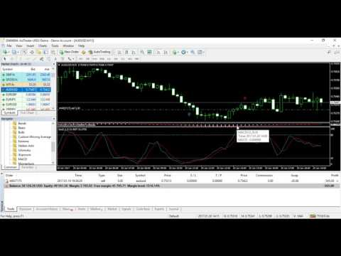 Binary Options Explained - Forex Trading Co