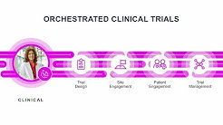 IQVIA Technologies - Orchestrated Clinical Trials