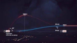 Авиакатастрофа Boeing 737. 19 марта 2016 г. Рейс FZ-981 Дубай-Ростов-на-Дону