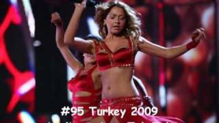 My Top 100 - Eurovision (2000 - 2010) PART 1 - places 100-84