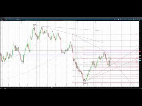 Path Chat: Weekend Futures Update (Mar-19-2017) Dow, S&P, Nasdaq, Crude Oil, Copper Gold, Silver