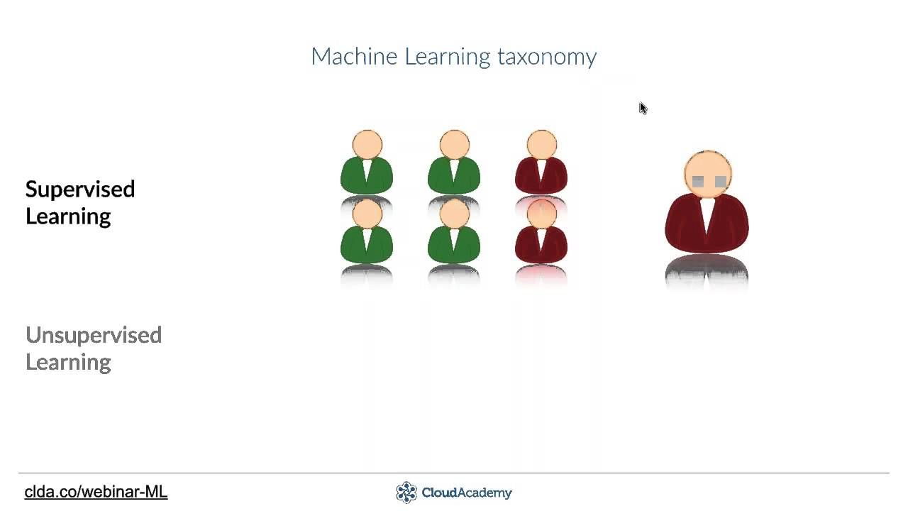 How we use AWS for Machine Learning and Data Collection | Cloud Academy