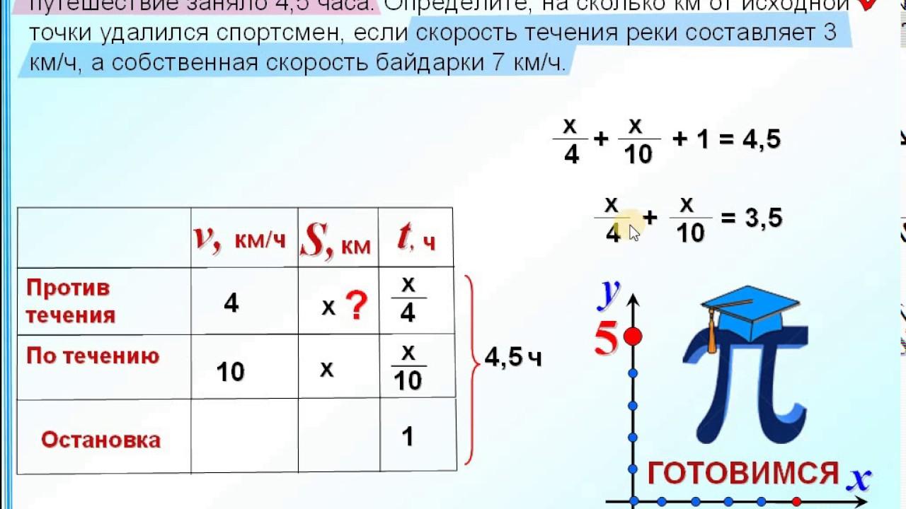 Решение задач на движение рек 5 класса решения задач по механике и молекулярной физике