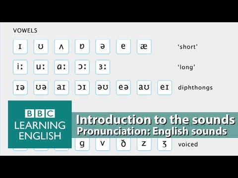 Improve Your Pronunciation with BBC Learning English - Introduction