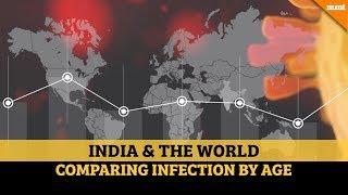 Covid-19 infection by age: India vs world comparison