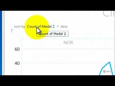 Sorting Data in Power Viewиз YouTube · Длительность: 2 мин41 с