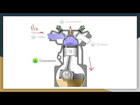 Hydrogen Combustion Engines
