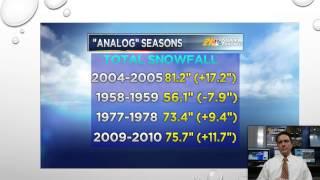 2014-2015 Winter Forecast