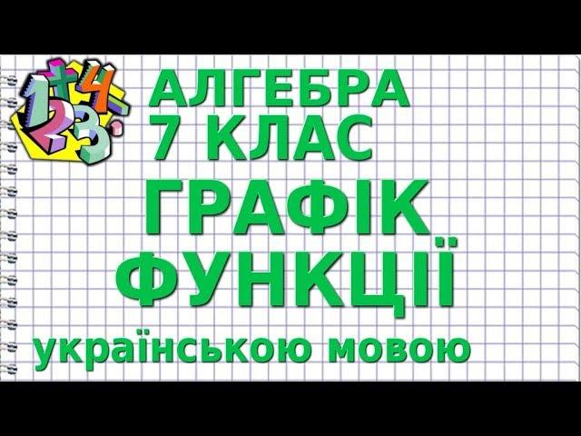 7 клас. Алгебра. ГРАФІК ФУНКЦІЇ.