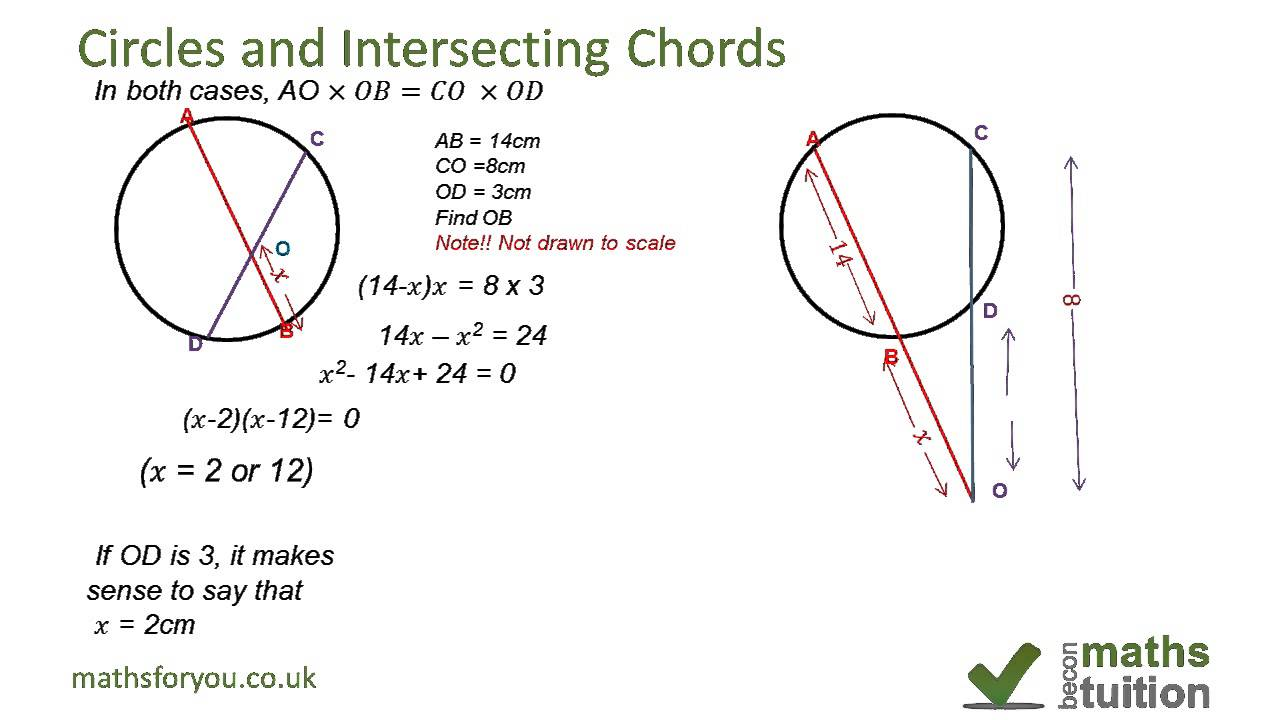 Circles and intersecting chords or segments - YouTube