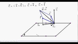 Векторное произведение двух векторов