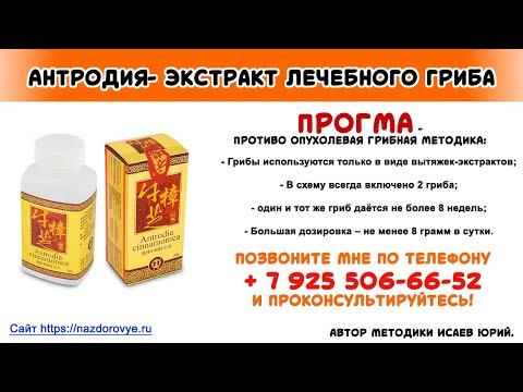 Воспаление почек: симптомы у женщин, лечение пиелонефрита.