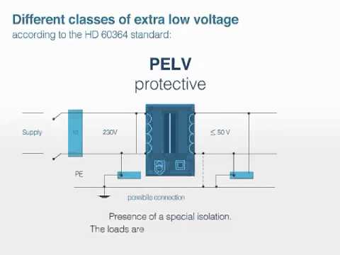 Arduino Cnc Shield V Layout furthermore  likewise Hqdefault furthermore Innenausbau Eines Bauwerks as well Htb Cwtngvxxxxcuxvxxq Xxfxxxr. on er wiring diagram