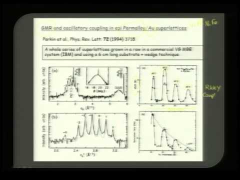 Mod-01 Lec-27 Spintronic Materials II Giant Magnetoresistive Materials