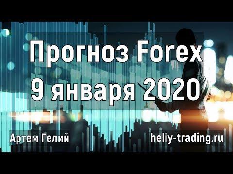 Прогноз форекс на 9 января 2020