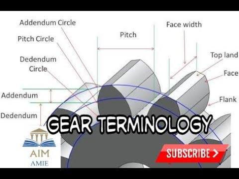 Spur Gear Terminology.  ||Engineer's Academy||