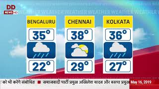 Weather Updates: Know the weather conditions of your city (Eng…