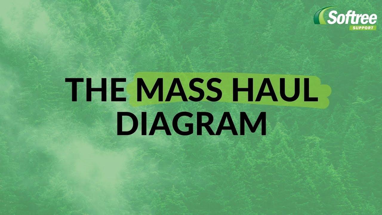 Mass Haul Diagram  YouTube